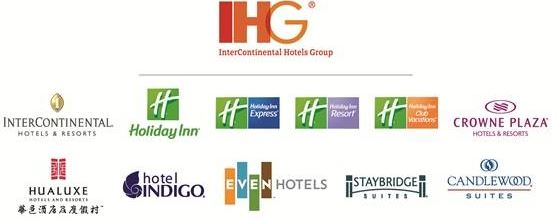 IHG Promotion received 13,000 points so far
