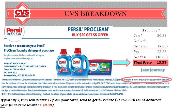 Persil Rebate possible scenario CVS starting 3/12/17